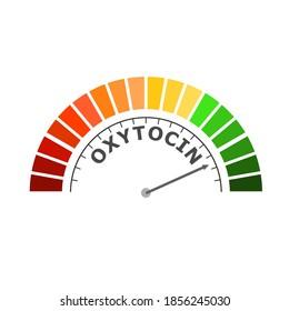 Gradient scale. Oxytocin level measuring device icon. Sign tachometer, speedometer, indicators. Infographic gauge element.