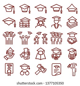 graduation cap and education - minimal thin line web icon set. simple vector illustration. concept for infographic website or app.