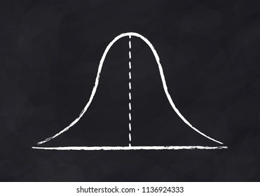 The graph of expectation drawn on a chalkboard