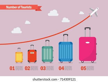 Graph increase in the number of tourists traveling infographic. Vector illustration