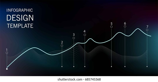 Graph on a dark background. Scale of values, curve, indications. Bright infographics