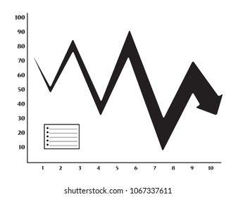 A graph showing negative inconsistent growth with a big arrow isolated on a white background