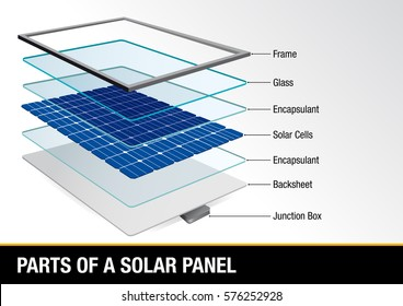 Solar Panel Diagram With Explanation.Solar Cells Images Stock Photos Vectors Shutterstock