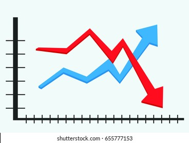Graph Vector Up and Down