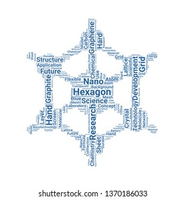 graphene word cloud. tag cloud about graphene