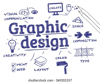 Graphic design. Chart with keywords and icons
