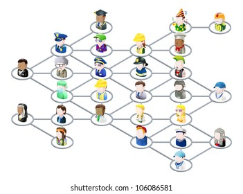Graphic of a network of people linked together like on social media or on the net in general
