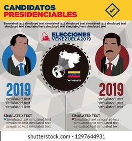 Graphic presidential election in Venezuela. 01-28-19