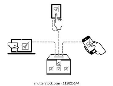 Graphic representing digital democracy process.