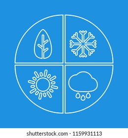 Graphic simple four seasons sign. White flat vector icon isloated on blue background. Winter, spring, summer, autumn - all year round symbol. Snow, rain and sun. EPS10