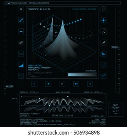 Graphical user Interface screen. Data analysis. Charts and graphs on dark background. Dashboard design template