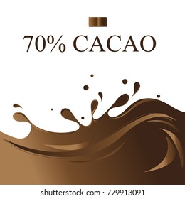 Graphics background with chocolate liquid for product advertising