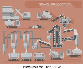 Gravel and cement production, mining process. Ore processing crushing plant, transportation of raw materials.