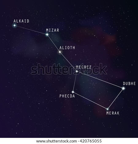 Great Bear Constellation Names Stars Included Stock Vector