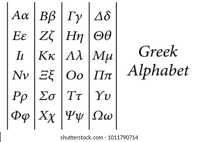 lowercase greek letters k 228 ytt 228 j 228 n photo stella portfolio shutterstockissa 23518 | greek alphabet vector uppercase lowercase 260nw 1011790714
