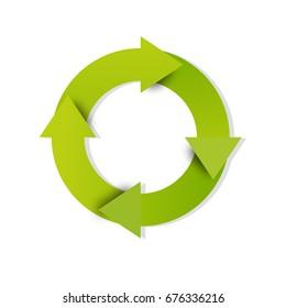 Green Arrow Circle Recycling Icon Environmental Protection Concept Vector Illustration