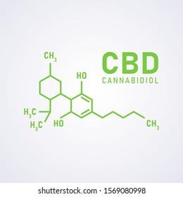 Green CBD Icon Isolated on a White Background. CBD molecule formula. Hemp. Vector illustration.