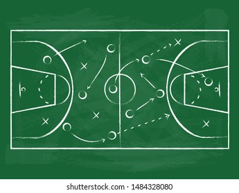 Green Chalkboard with Basketball Background Card Sport Court, Strategy or Plan Competition Concept. Vector illustration of Game Board