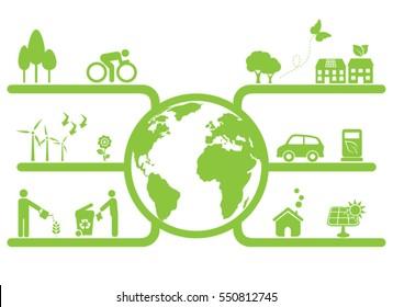 Green clean eco planet symbols