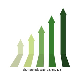 Green color of graph rising up, indicating positive vibes and direction in business aspects.