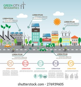 green ecology city infographics background and elements. solar cell and wind energy. eco friendly concept. for layout, banner, web design, time line, brochure template. vector illustration