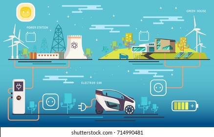 Green energy an eco friendly modern house. Solar, wind power. Vector concept illustration. Mini electric car charging system. Ecologically clean transport.