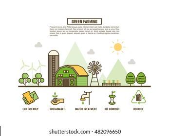 green farming concept for ecology web banner
