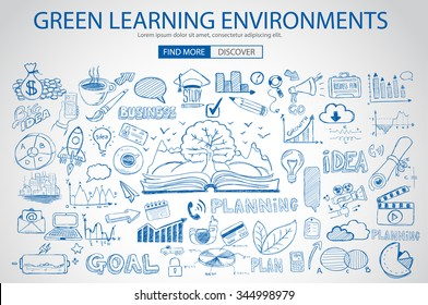 Green Learning Environment with Doodle design style :power savings, optimization process, creative thinking. Modern style illustration for web banners, brochure and flyers.