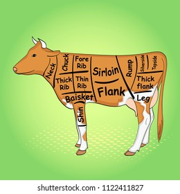 Green pop art background. The cow for the restaurant is divided into parts, pieces of bull beef carcass, scheme. Vector illustration