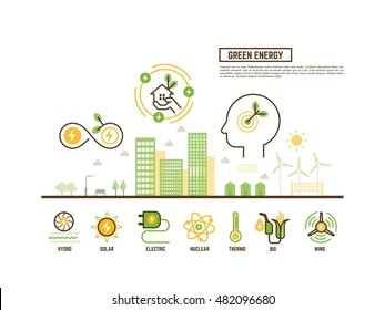 green and renewable energy concept for ecology web banner