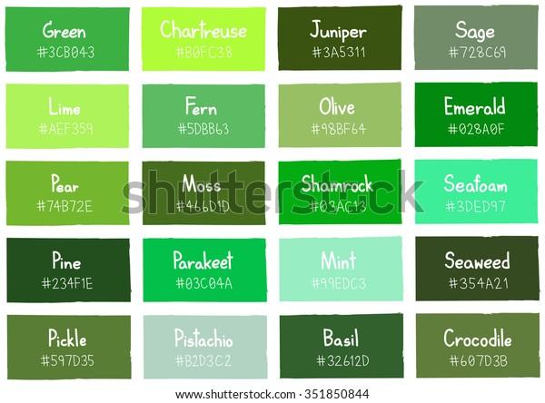Kevään trendiväri keittiössä: vihreän sävyt