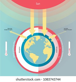 The greenhouse effect illustration infographic natural process that warms the Earth surface.