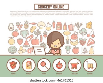 grocery online shopping banner background. cute outline cartoon character style