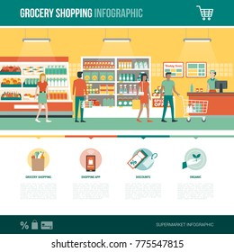 Grocery shopping, supermarket and food retail infographic with concept icons and copy space