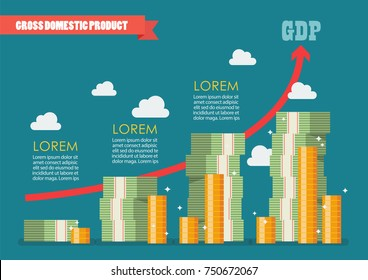 Gross domestic product infographic. Economic growth concept