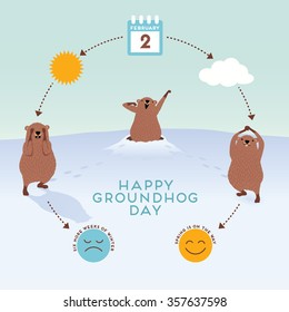 Groundhog Day Infographic with cute groundhogs