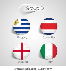 Group D Teams Uruguay, Costa Rica, England and Italy countries flags