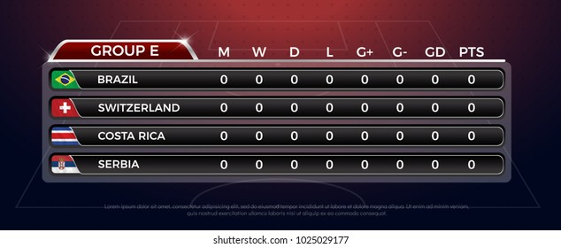 Group E football scoreboard and global stats broadcast graphic soccer template