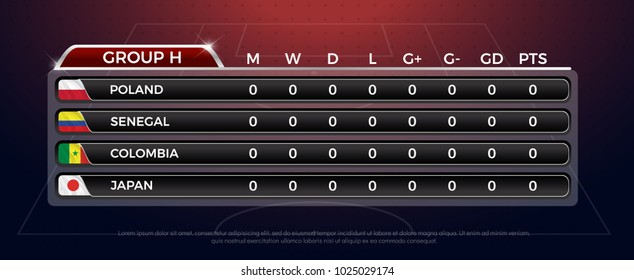 Group H football scoreboard and global stats broadcast graphic soccer template
