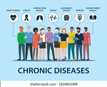Group of people with chronic diseases risk. Chronic illness vector illustration.