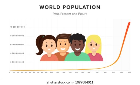 Group of people different nationalities with statistical data flat vector illustration. Past present and future time info chart. Population and demography growth concept. Isolated on white background
