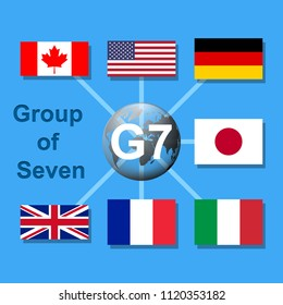 Group of Seven G7 and member states flags vector illustration.