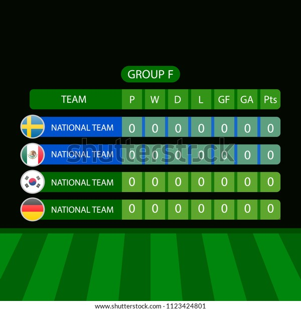 Group Stage Championship Group F Table Stock Image Download Now