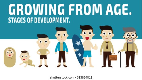 growing from age. generation of men from infants to seniors. set of cartoon character isolated on white and blue background. stages of development concept. vector graphic design. illustration.