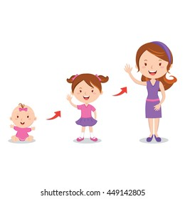 Growing stages of a woman. Vector illustration of stages of growing up from baby to woman.