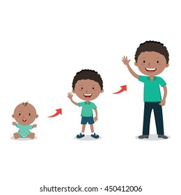 Growing stages of a young man. Vector illustration of stages of growing up from baby to man.