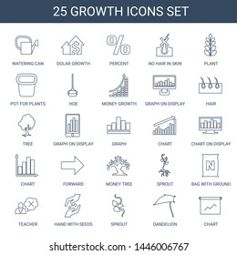 growth icons. Trendy 25 growth icons. Contain icons such as watering can, dolar growth, percent, no hair in skin, plant, pot for plants, hoe, money growth. icon for web and mobile.
