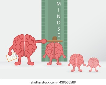 growth mindset. height brain  measuring