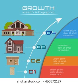 Growth of wealth infographic. EPS10