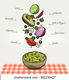 Guacamole Ingredients Falling Down